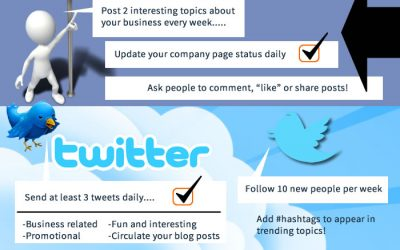 Infographic for Social Media Checklist