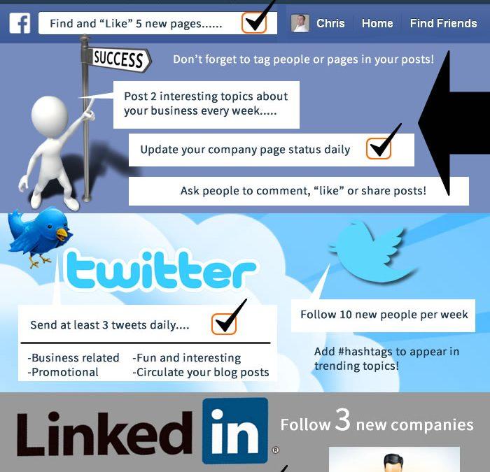 Infographic for Social Media Checklist